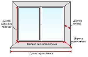 Фото измерения оконного проема, nsk.classdom.ru