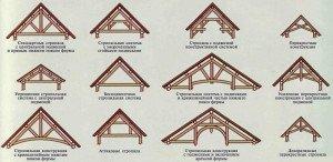На фото - варианты стропильной системы двухскатной крыши, o-bruse.ru