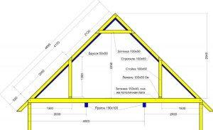 На фото - раскрой элементов для стропильной системы двухскатной крыши, semidelov.ru