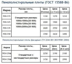 На фото - марки пенопласта, min-plita.ru