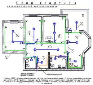 Фото плана проводки в квартире, camremont.ru