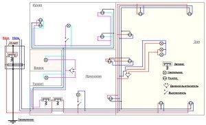 Фото чертежа схемы электропроводки в квартире, strmnt.com