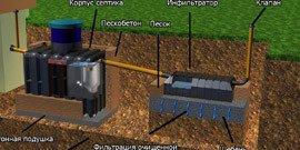 Монтаж водоснабжения и канализации своими руками – видеокурс для домашнего мастера