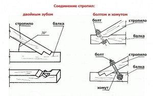 На фото - врезка стропил в мауэрлатный брус, roof-tops.ru