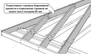 На фото - монтаж нарожников четырехскатной крыши, roof-tops.ru