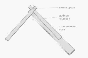 Фото шаблона для подрезки стропил, diy.ru
