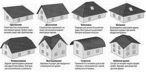Фото скатных конструкций крыш, divantransformer.ru