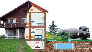 Фото независимого газоснабжения частного дома, egs-spb.ru