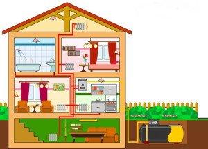 Фото проектирования автономного газоснабжения для частного дома, otoplenie-gid.ru