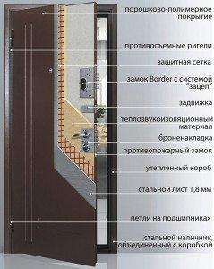 На фото - утепленная входная металлическая дверь, торэкс.com