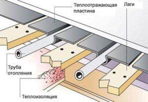 Делаем водяной теплый пол – нюансы монтажа
