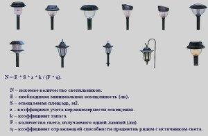 Фото формулы расчета количества необходимых светильников, ekobatarei.ru