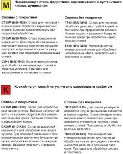 Фото марок сплавов стали и чугуна, mip.zavod-vtuz.ru