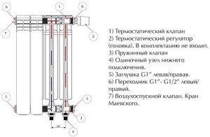 Фото конструкции алюминиевого радиатора, teplonet.ru