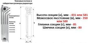 Фото размеров и конструкции биметаллического радиатора, all-for-teplo.ru