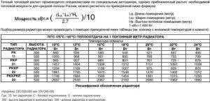 Фото расчета радиаторов отопления в квартире, aquagroup.ru