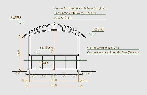 Эскиз сооружения для сада с размерами всех элементов
