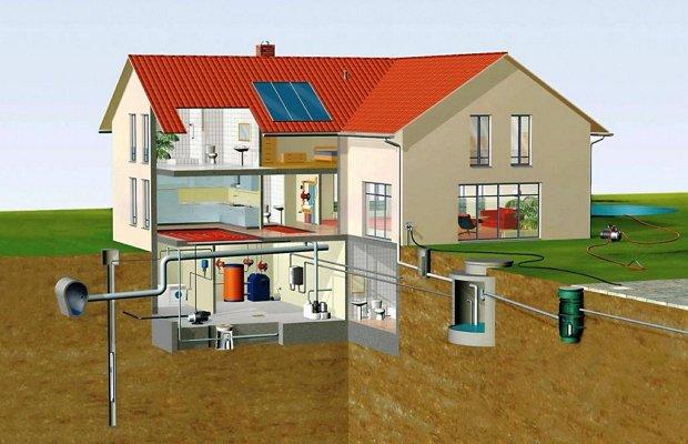 Автономная система водоснабжения загородного дома с кессоном
