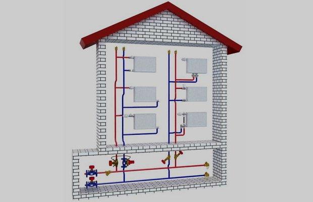 Идеальный вариант обогрева жилья – система с двумя трубопроводами