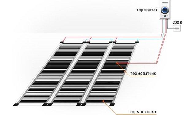 Конструкция ИК системы