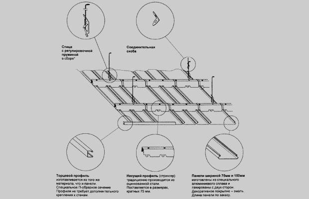 О разновидностях реечных потолочных конструкций и их устройстве фото