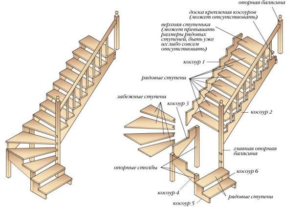 Конструкция по частям