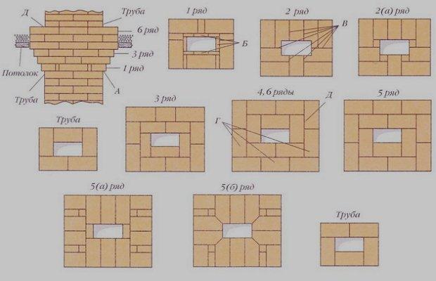 Схема-порядовка для печной конструкции