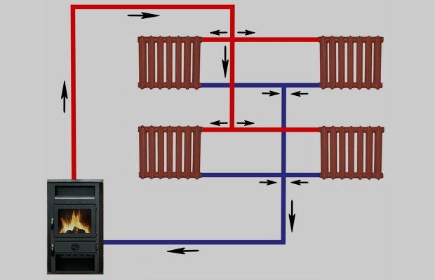 Вертикальная разводка двухтрубной системы отопления
