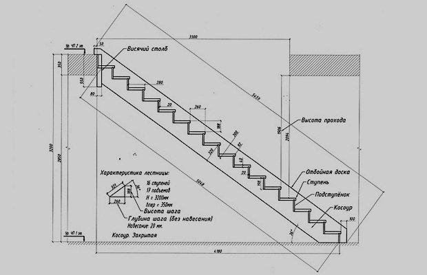 Проектирование конструкций на второй этаж – схема и особенности