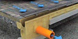 Ливневая канализация в частном жилище – постройте собственными силами!