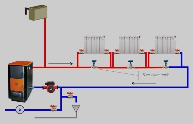 Подключение батарей к однотрубной системе – выберите свой вариант