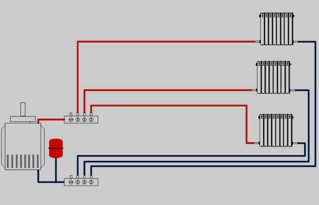 Схема закрытых систем отопления и правила подбора оборудования для них