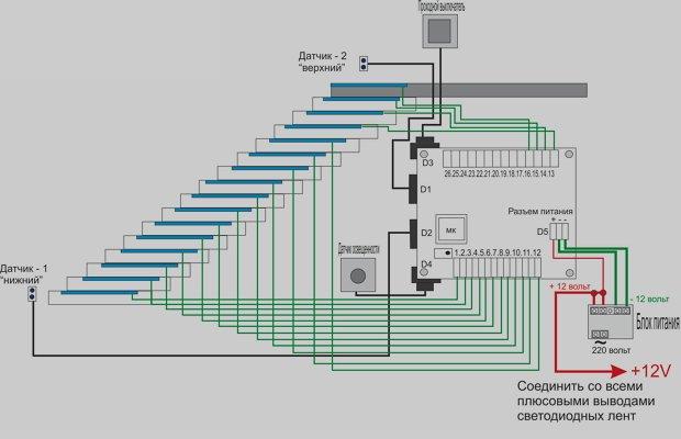 Что нужно для подсветки лестницы – закупаем материалы