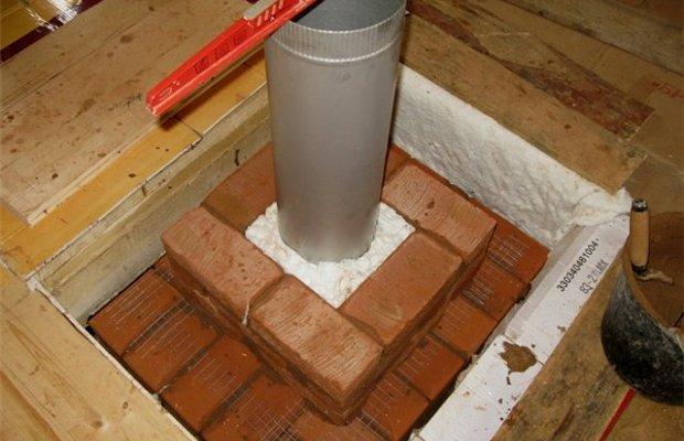 Дымоходы для газовых котлов – материалы для изготовления