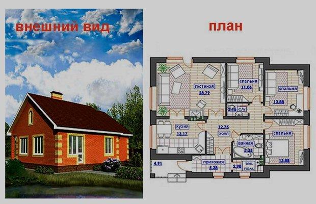 Проекты домов своими руками из кирпича