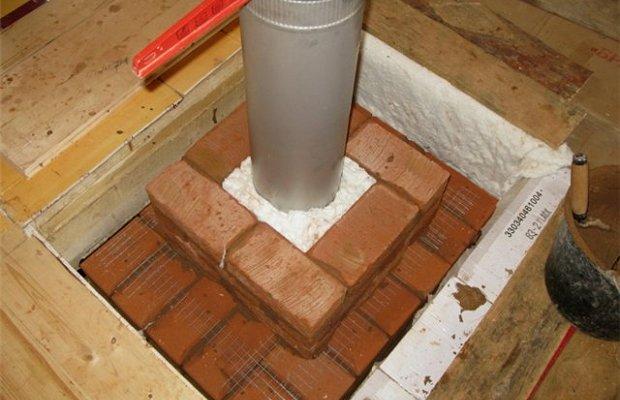 Строим трубу для отвода дыма – пошаговое руководство