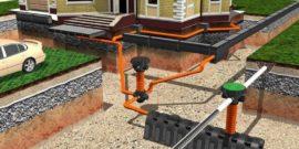 Дренаж на садовом участке: причины использования, виды, устройство, материалы