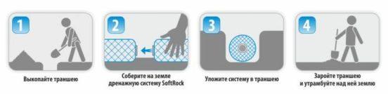 Монтаж Softrock