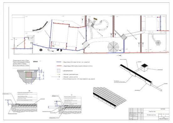 Проект дренажной системы на загородном участке