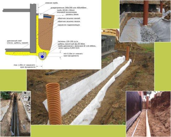 Схема прокладки труб и монтажа