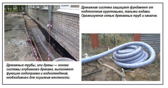 Укладка труб под фундамент