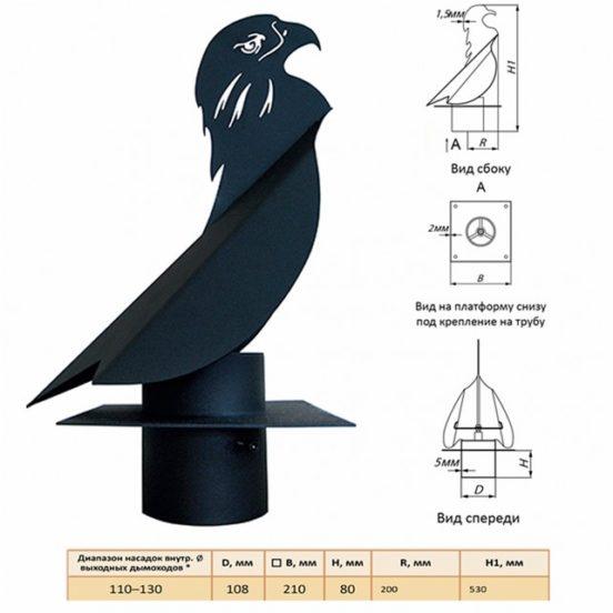 Флюгер-дефлектор с декоративной функцией