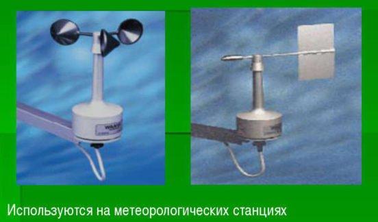 Метеорологические флюгера