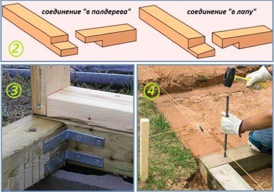 Методы крепления бруса для фундамента теплицы