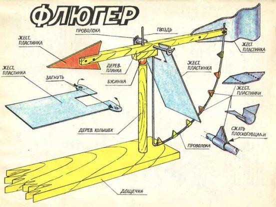 Схема изготовления флюгера Вильда