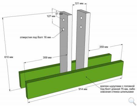 Первый этап постройки качелей