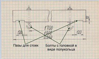 Схема крепления подвесной качели к перекладине