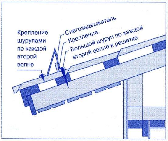 Схема монтажа системы снегозадержания на профлист