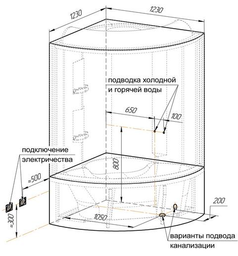 Сборка кабины: пошаговая инструкция