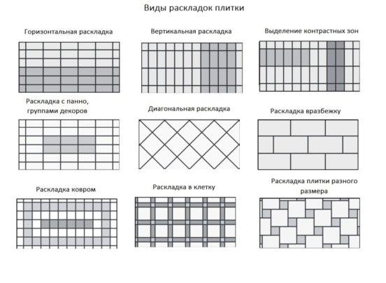 Расчёт количества плитки
